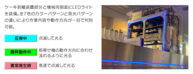 ライティングシステム(運転の見える化)